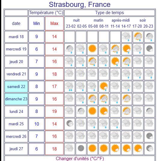 Screenshot 2021 05 18 previsions meteo a 10 jours strasbourg france